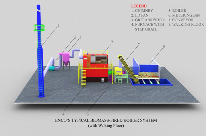 biomass-fired-boiler-systems-1