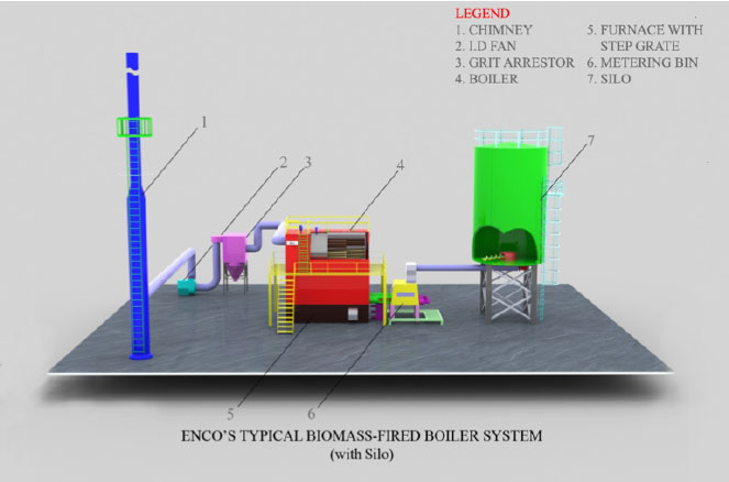 biomass-fired-boiler-systems-2